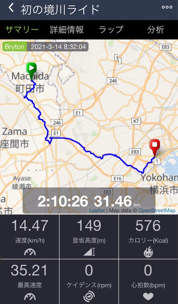 f:id:Cycling_train:20210416080630j:image