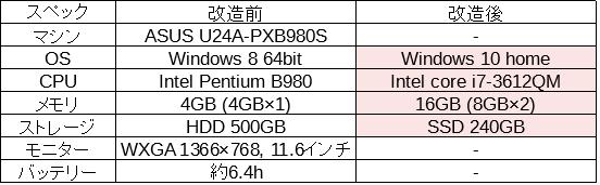 f:id:DAIMOX:20170828215900p:plain