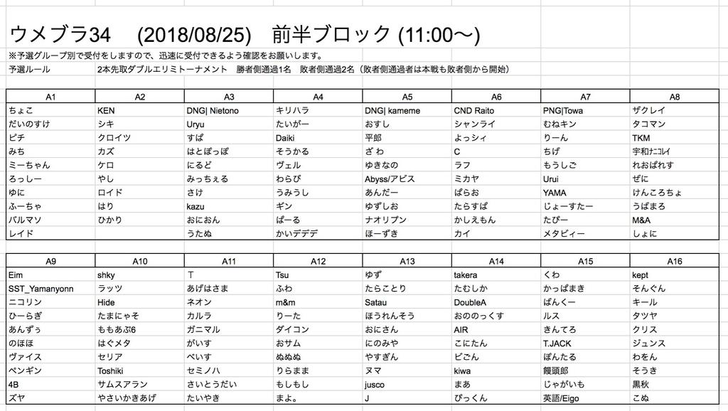 f:id:DDainosuke_ssb:20180901120543j:plain
