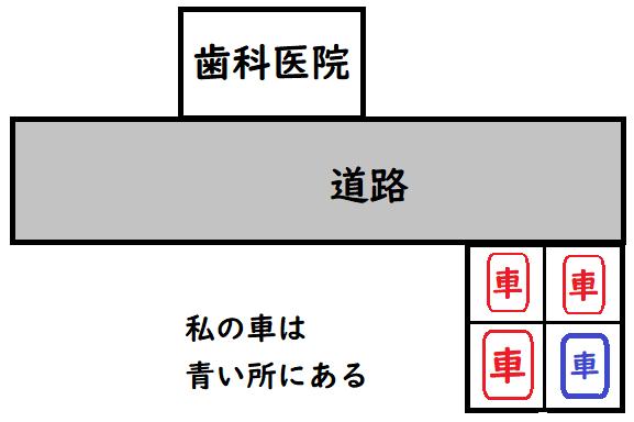 f:id:DEP-TRAVEL:20210326231057p:plain