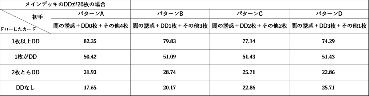 f:id:DEYE:20201216200232p:plain