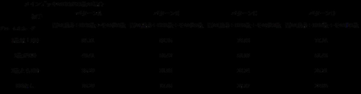 f:id:DEYE:20201216200458p:plain