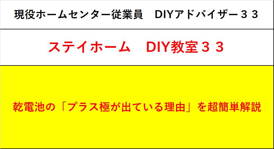f:id:DIY33:20200526081526p:plain