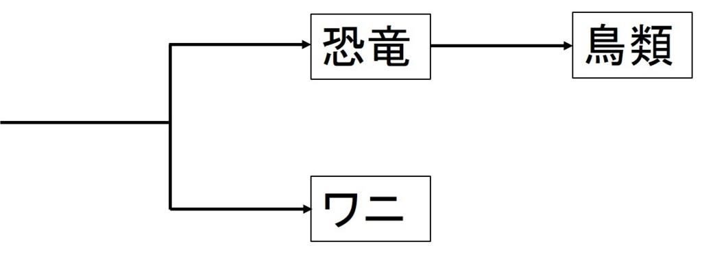 f:id:DS930810:20170807224840j:plain