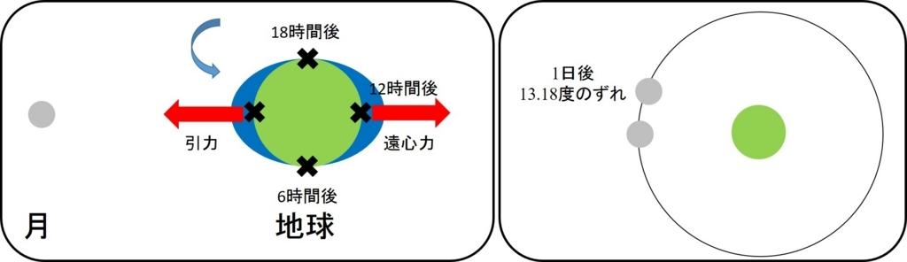f:id:DS930810:20171102113755j:plain
