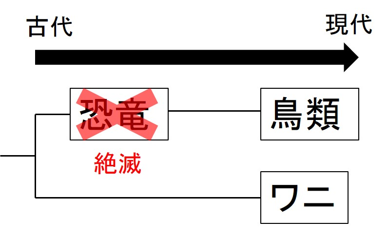 f:id:DS930810:20171226104008j:plain