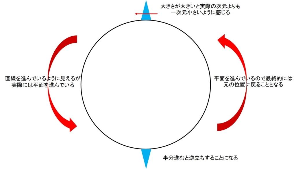 f:id:DS930810:20180205103941j:plain