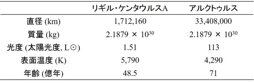 f:id:DS930810:20180226171128j:plain