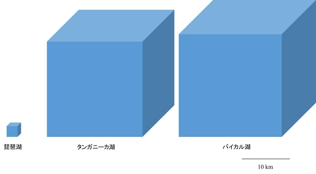 f:id:DS930810:20180324194918j:plain