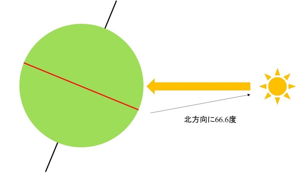 f:id:DS930810:20180407151405j:plain