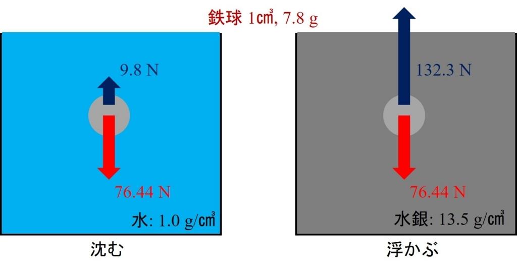 f:id:DS930810:20180420170623j:plain