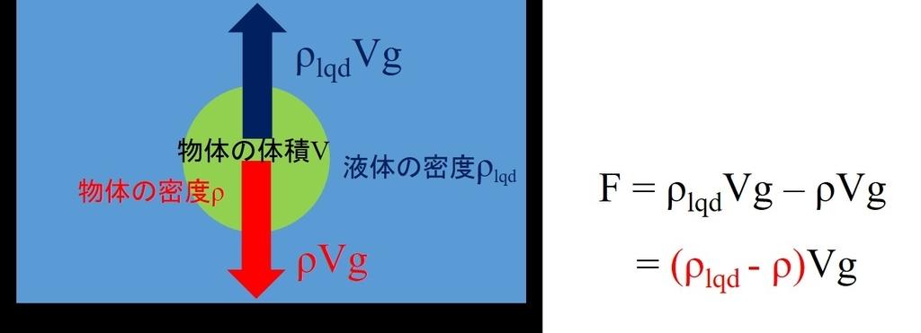 f:id:DS930810:20180917200730j:plain