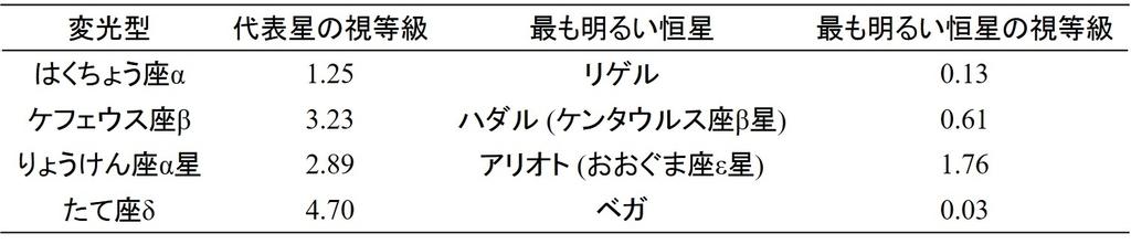 f:id:DS930810:20181107175103j:plain