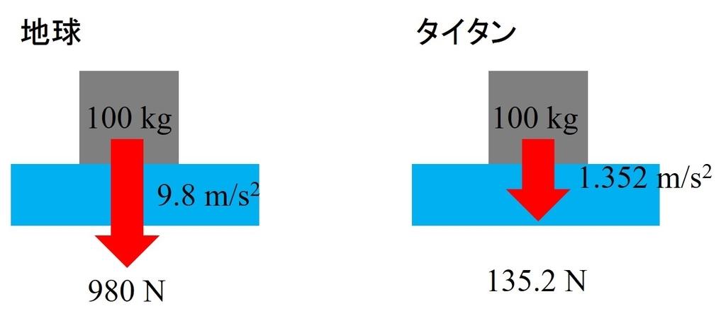 f:id:DS930810:20181214142502j:plain