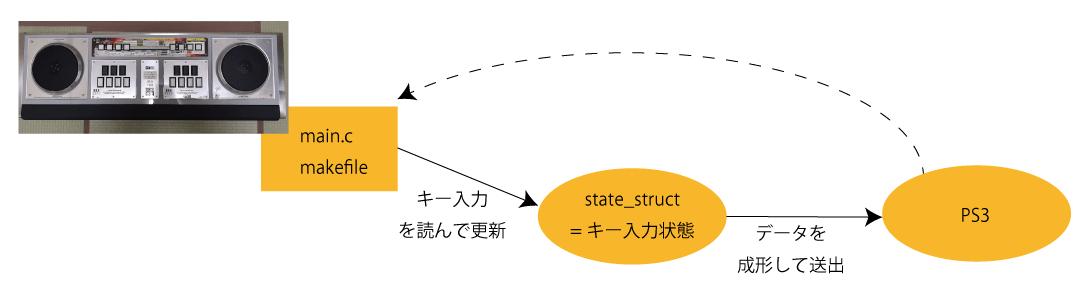 f:id:DSKK:20200604102453p:plain