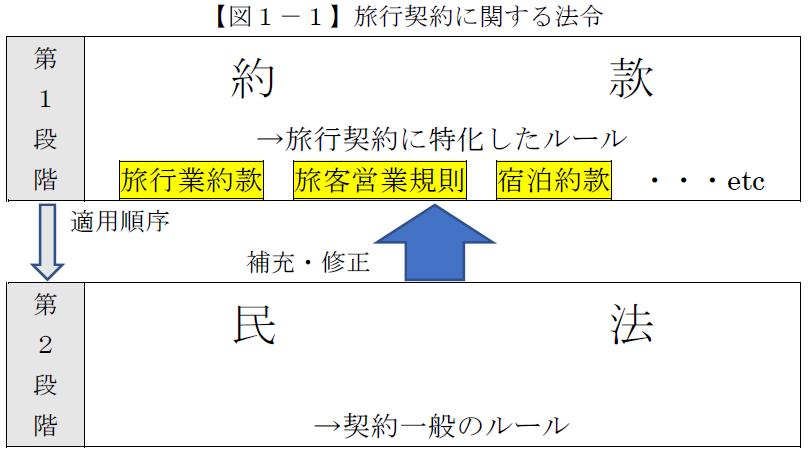 f:id:DS_law:20201230030126p:plain