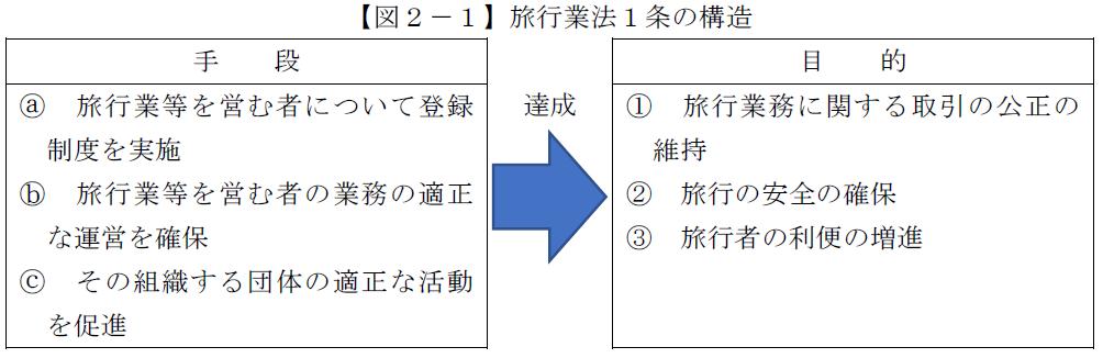 f:id:DS_law:20201231013844p:plain