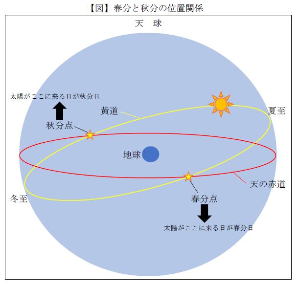 f:id:DS_law:20210103002725p:plain