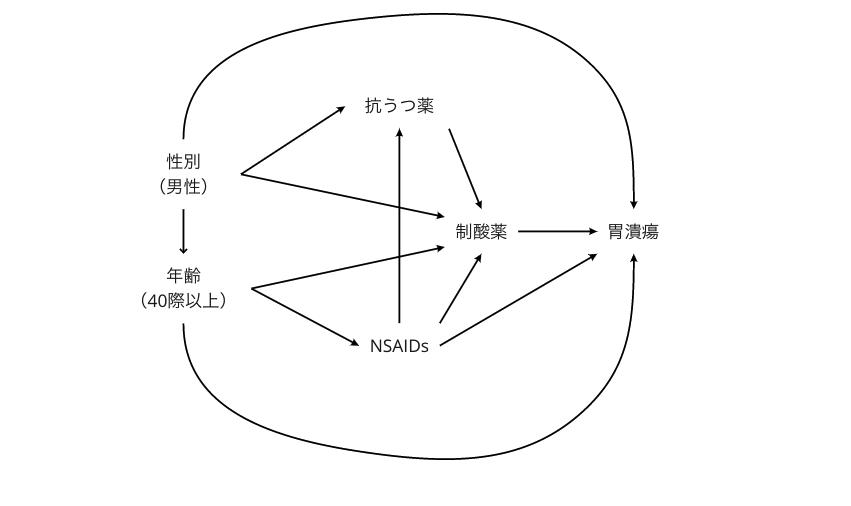 f:id:D_Sk:20210712132850p:plain