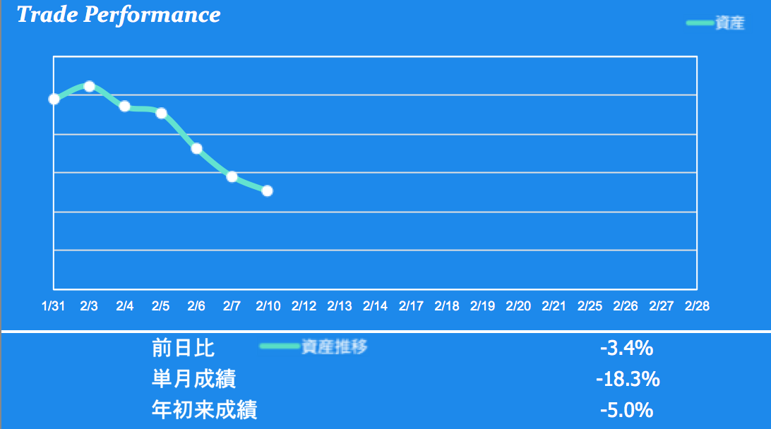 f:id:DaVinci_chan_5s:20200210200739p:plain