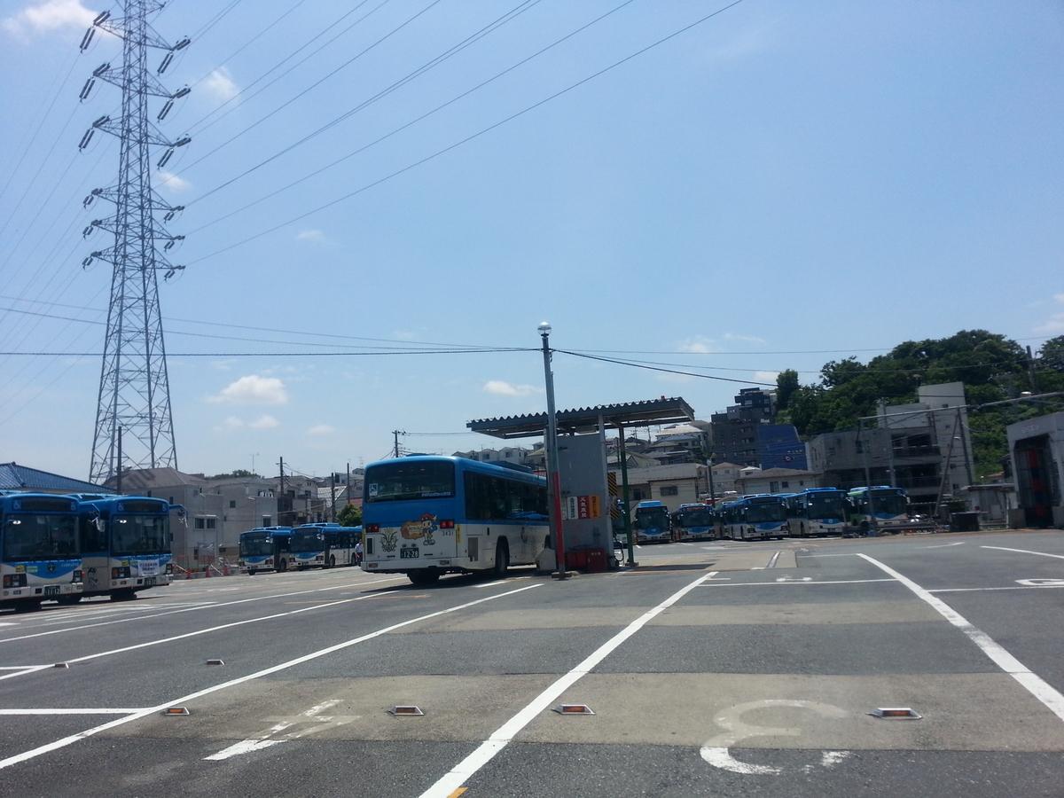 井田営業所