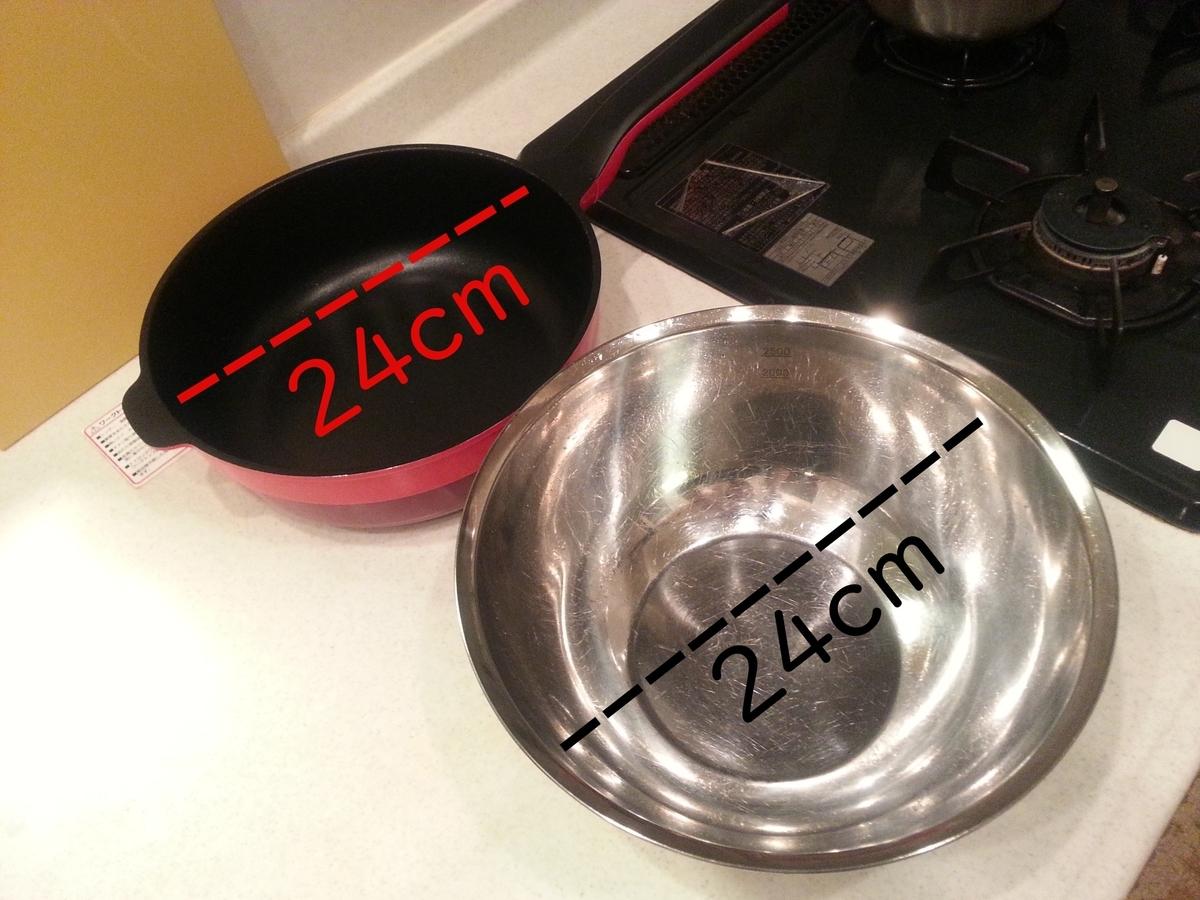 調味料を鍋に一回し加えた分量