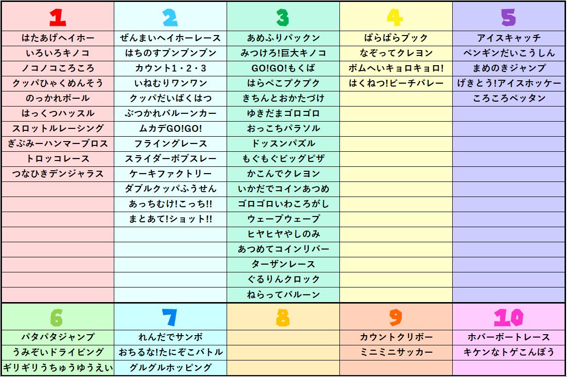 f:id:DaichiRAS495:20210619113638p:plain