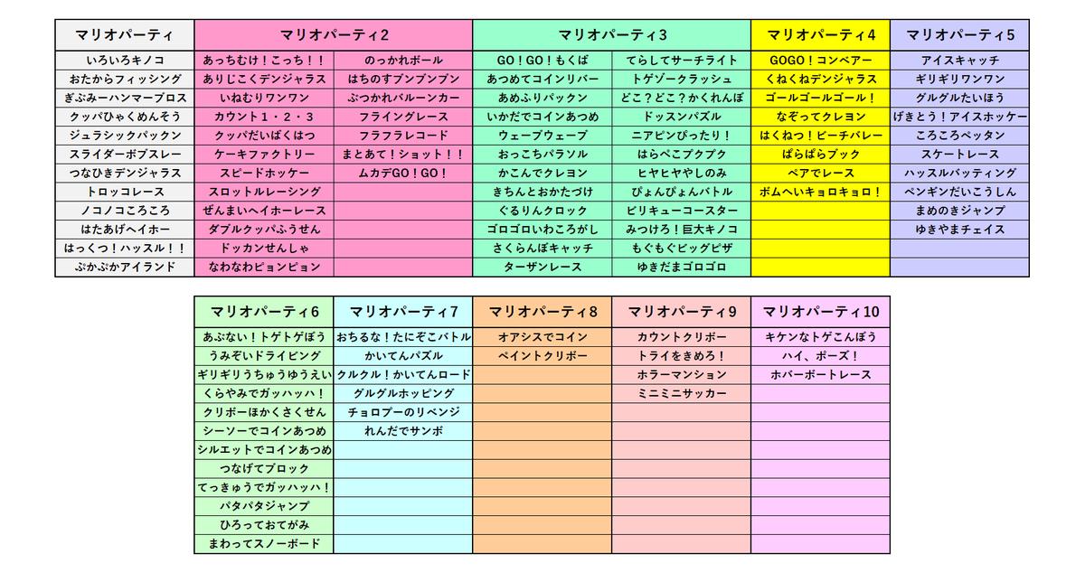 f:id:DaichiRAS495:20211002153651p:plain