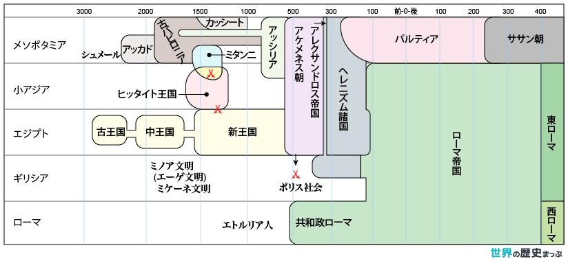 f:id:Daichikun:20181008205037p:plain