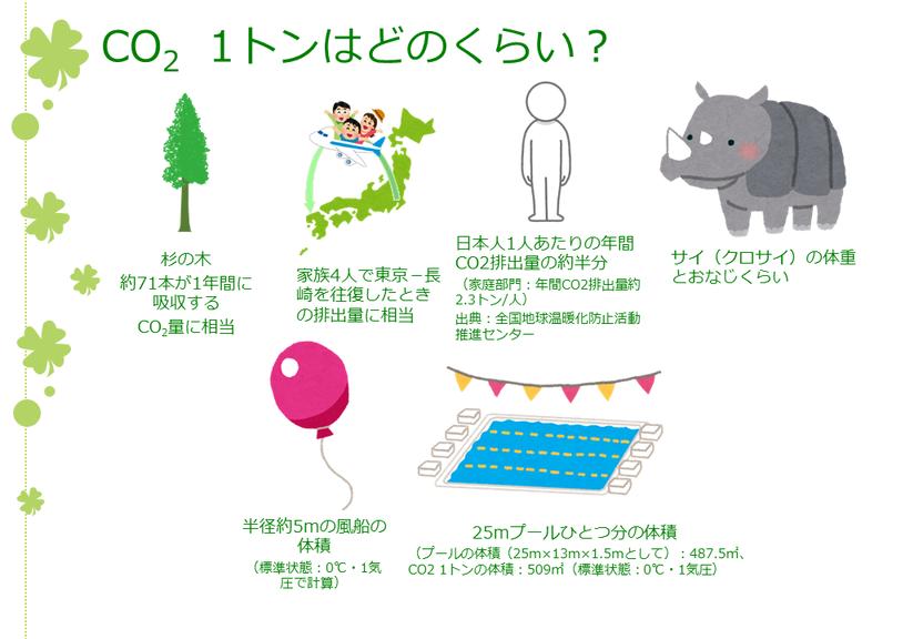 f:id:Daichikun:20181011104544p:plain