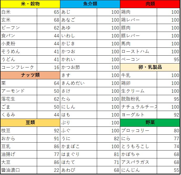 f:id:Daikitan:20200524132157p:plain