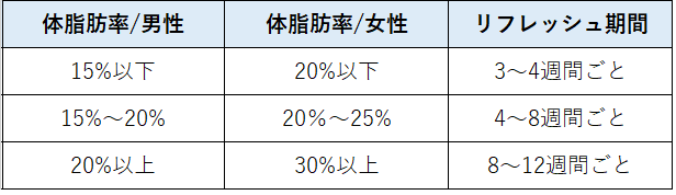 f:id:Daikitan:20200525235114p:plain