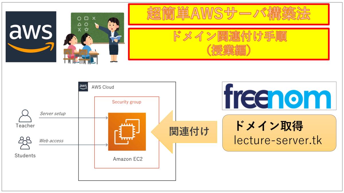 f:id:Daishiro:20200914235459p:plain