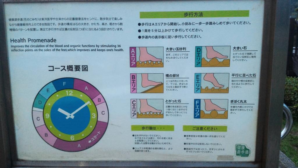 f:id:Daisuke-Tsuchiya:20150905222523j:plain