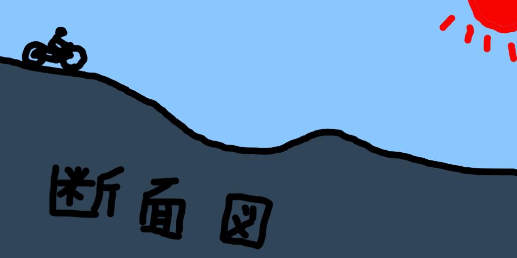 f:id:Daisuke-Tsuchiya:20151112182056p:plain