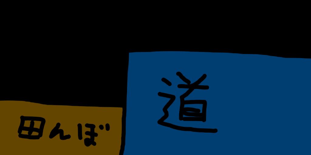 f:id:Daisuke-Tsuchiya:20151112184808p:plain