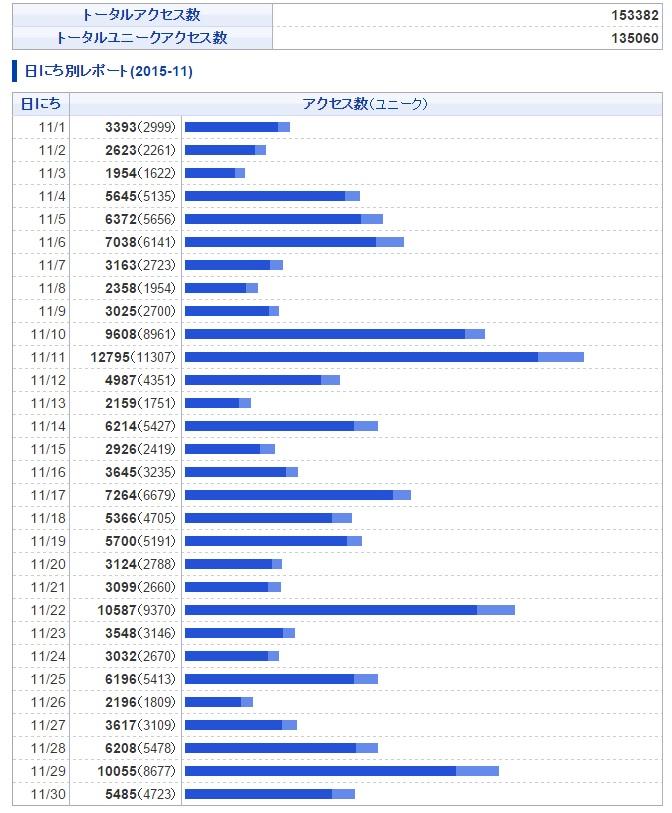 f:id:Daisuke-Tsuchiya:20151201152037j:plain