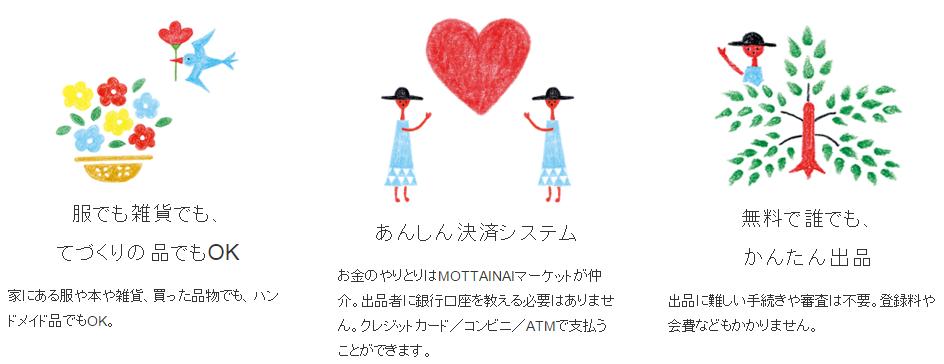 f:id:Daisuke-Tsuchiya:20160114012840p:plain