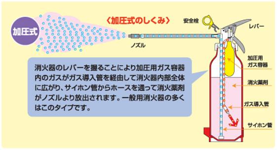 f:id:Daisuke-Tsuchiya:20160402121948p:plain