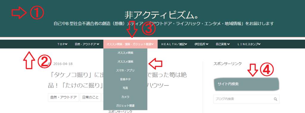 f:id:Daisuke-Tsuchiya:20160419154639p:plain