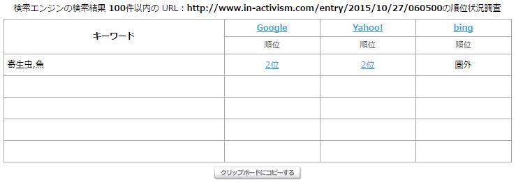 f:id:Daisuke-Tsuchiya:20160424001758p:plain