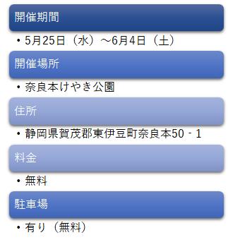 f:id:Daisuke-Tsuchiya:20160527183204p:plain
