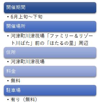 f:id:Daisuke-Tsuchiya:20160527192134p:plain