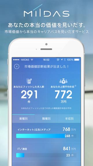 f:id:Daisuke-Tsuchiya:20160616142131p:plain