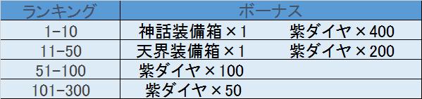 f:id:Daisuke-Tsuchiya:20160622011910p:plain