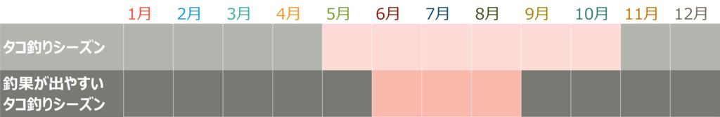 f:id:Daisuke-Tsuchiya:20160707123144p:plain