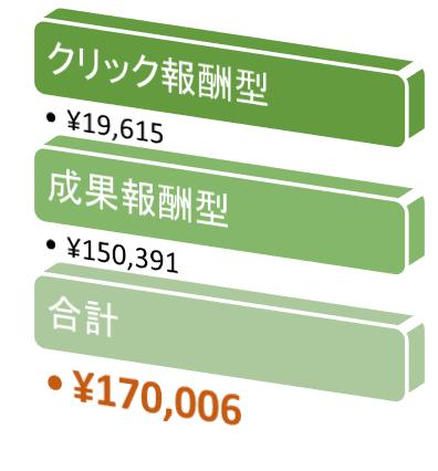 f:id:Daisuke-Tsuchiya:20160801143516p:plain