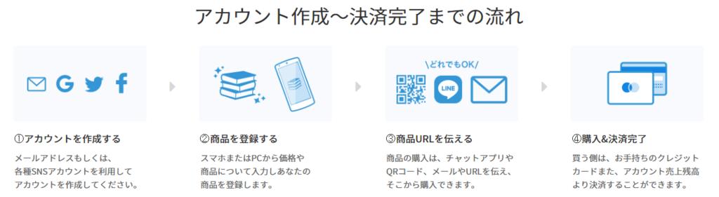 f:id:Daisuke-Tsuchiya:20160915181531p:plain