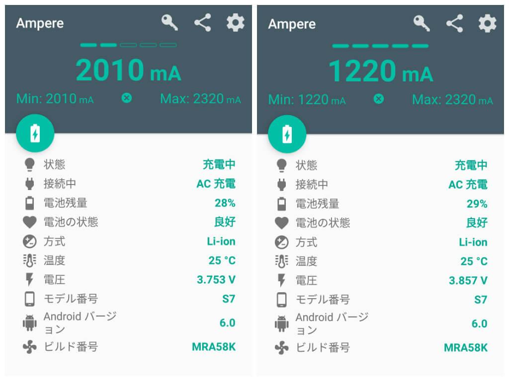 AUKEY 10000mAh モバイルバッテリー電流計測