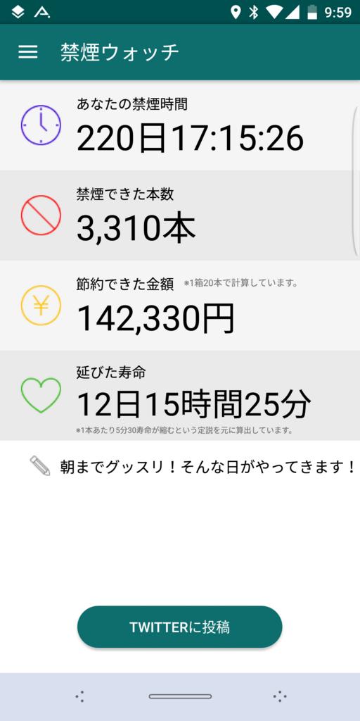 禁煙開始から220日